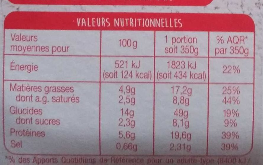 Lasagne à la bolognaise - Nutrition facts