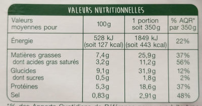 La Lasagne Chèvre Épinards - Informations nutritionnelles