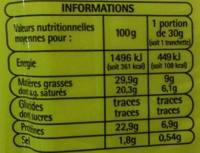 Tranchettes Gouda - Informations nutritionnelles