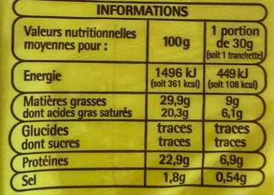 Tranchettes Gouda - Nutrition facts - fr
