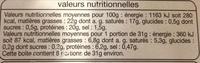 Camembert au lait pasteurisé 22 % MG - Voedingswaarden