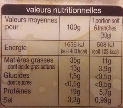 Véritable chorizo fort - Nutrition facts