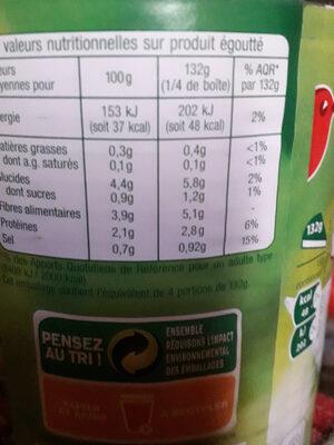 Macédoine de légumes - Informations nutritionnelles - fr