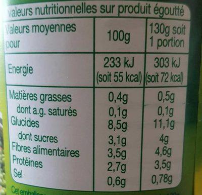 Petits pois - carottes extra fins à l'étuvée - Informations nutritionnelles - fr