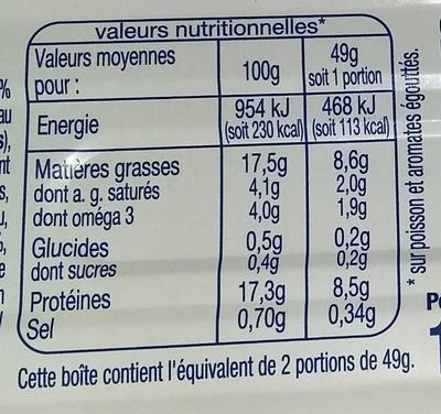 Filets de maquereaux (marinés au muscadet et aux 5 aromates) - Informations nutritionnelles - fr
