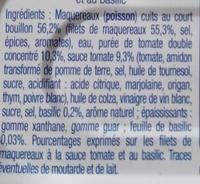 Filets de maquereaux (sauce tomate basilic) - Ingrédients