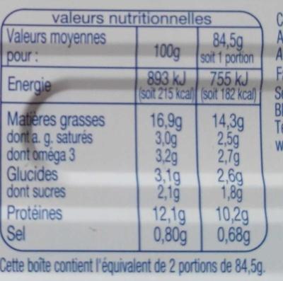 Filets de maquereaux (sauce tomate basilic) - Informations nutritionnelles