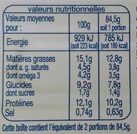 Filets de Maquereaux à l'Escabèche - Nutrition facts