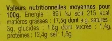 Filets de maquereaux espagnols à la moutarde - Informations nutritionnelles - fr