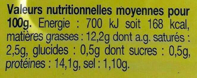Filets de Maquereaux à la Moutarde - Nutrition facts