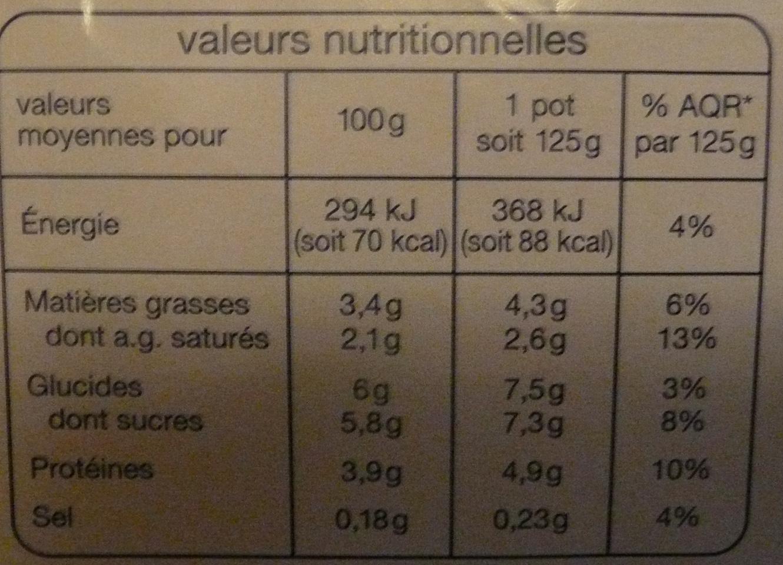 Yaourt Brassé Nature (16 pots) - Informations nutritionnelles