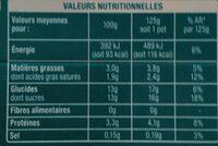 Yaourt aux fruits mixés sans morceaux (16 pots) - Nutrition facts - fr