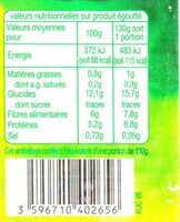 Flageolets Verts Extra Fins - Nutrition facts - fr