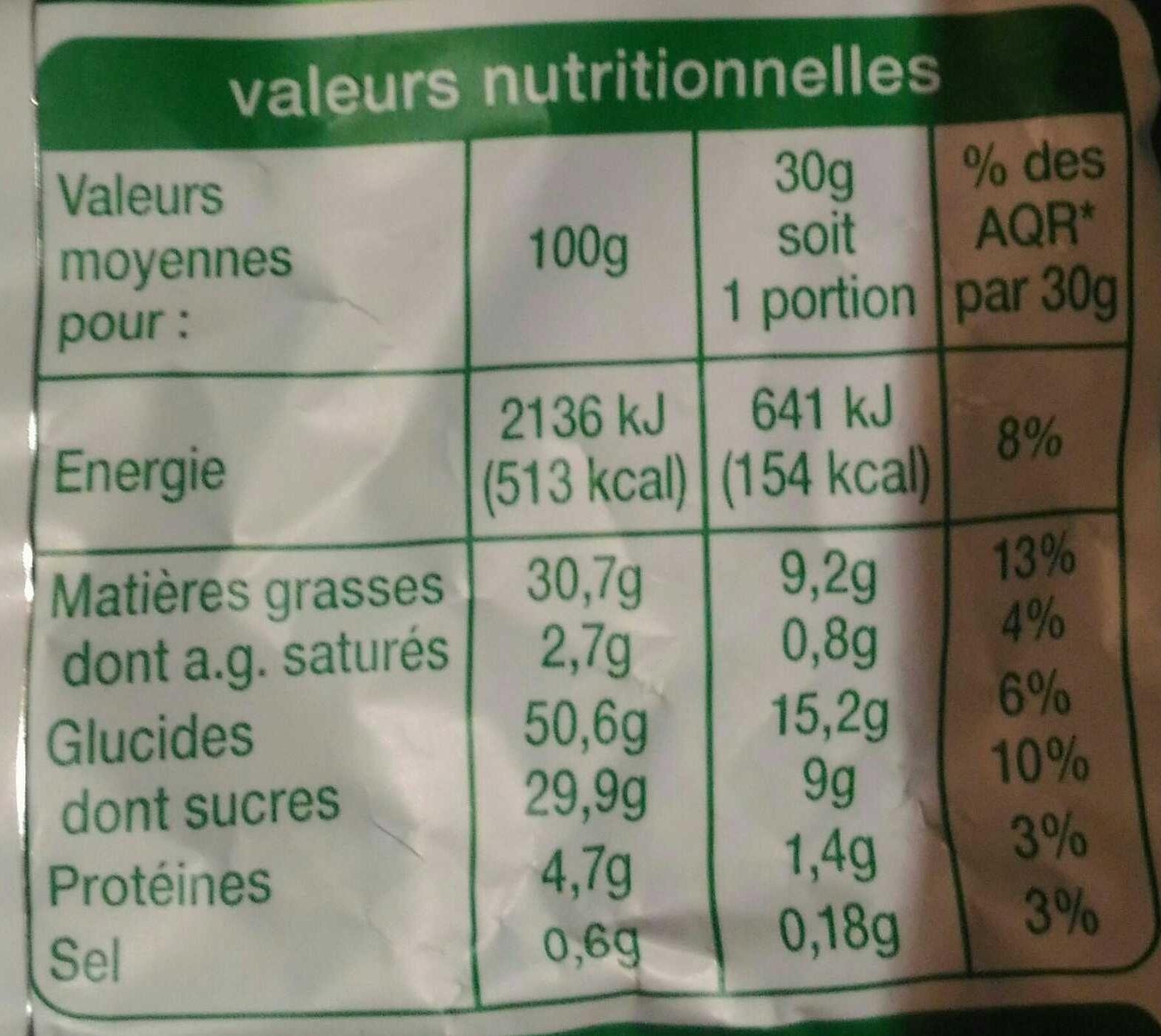 """Résultat de recherche d'images pour """"chips de légumes valeur nutritionnelle"""""""