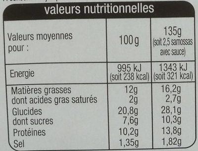 Samossas bœuf sauce aigre-douce (+1 gratuit) - Informations nutritionnelles
