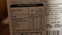 Samossas Volaille - Informations nutritionnelles
