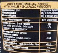 Confit de Canard du Sud Ouest - Valori nutrizionali - fr