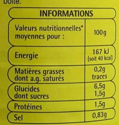 Coeurs d artichauts - Nutrition facts