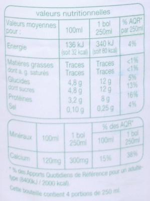 Lait écrémé des campagnes françaises [La bouteille : code barre 3596710405336] - Informations nutritionnelles - fr
