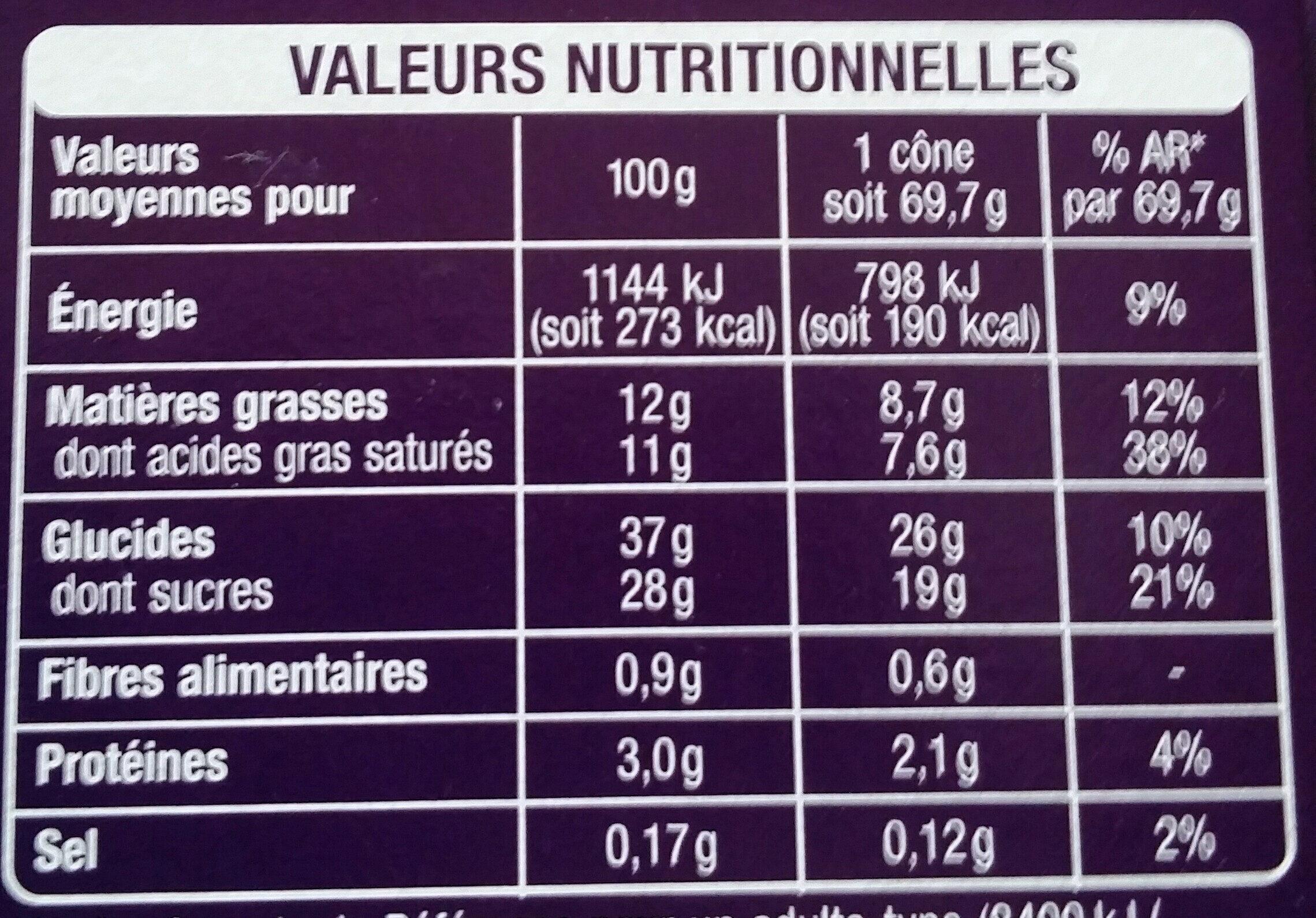Cône rhum raisin x6 - Informations nutritionnelles - fr