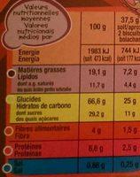 Goûters Saveur Chocolat - Nutrition facts