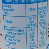 Eau de source aromatisée Exotique - Informations nutritionnelles - fr
