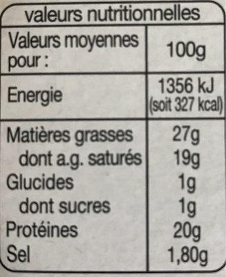 Petit Munster - Informations nutritionnelles