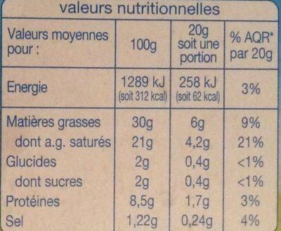 12 Petits Carrés - Informations nutritionnelles - fr