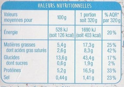 Tagliatelles au saumon - Informations nutritionnelles - fr
