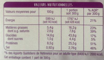 Le poulet au curry et son riz blanc - Informations nutritionnelles - fr