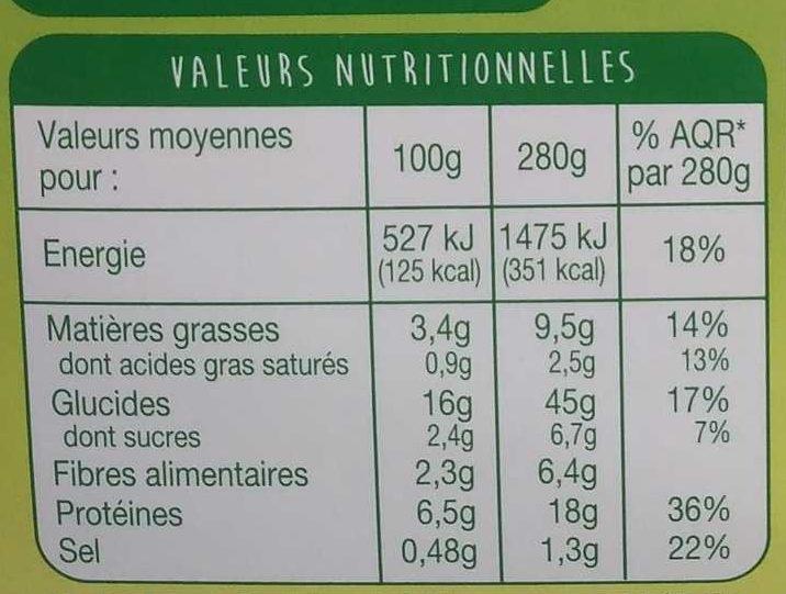 Penne & Veg. Frikadellen - Informations nutritionnelles