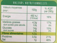 Envie de Veggie, Falafel Boulgour Légumes - Informations nutritionnelles - fr