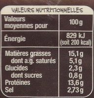 Roulades Alsaciennes aux olives - Nutrition facts