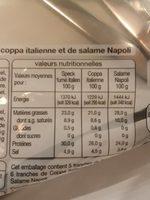 Plateau dégustation - Informations nutritionnelles - fr