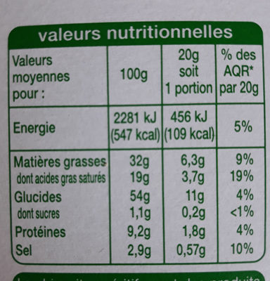 Palmier Tomate - Informations nutritionnelles