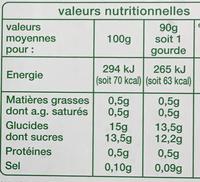 Compote de pomme - Nutrition facts