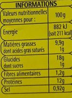 Panés au poisson - Nutrition facts