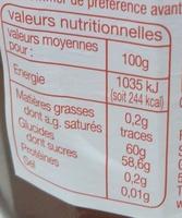 Gelée de coings - Nutrition facts