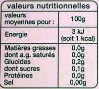 Infusion ventre plat* Menthe poivrée, anis, mauve et réglisse - Nährwertangaben - fr