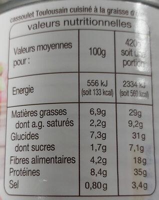 Cassoulet Toulousain - Nutrition facts - fr