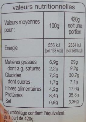 Cassoulet Toulousain cuisiné à la graisse d'oie - Informations nutritionnelles - fr