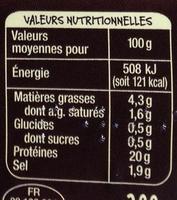 Jambon persillé de Bourgogne - Informations nutritionnelles - fr