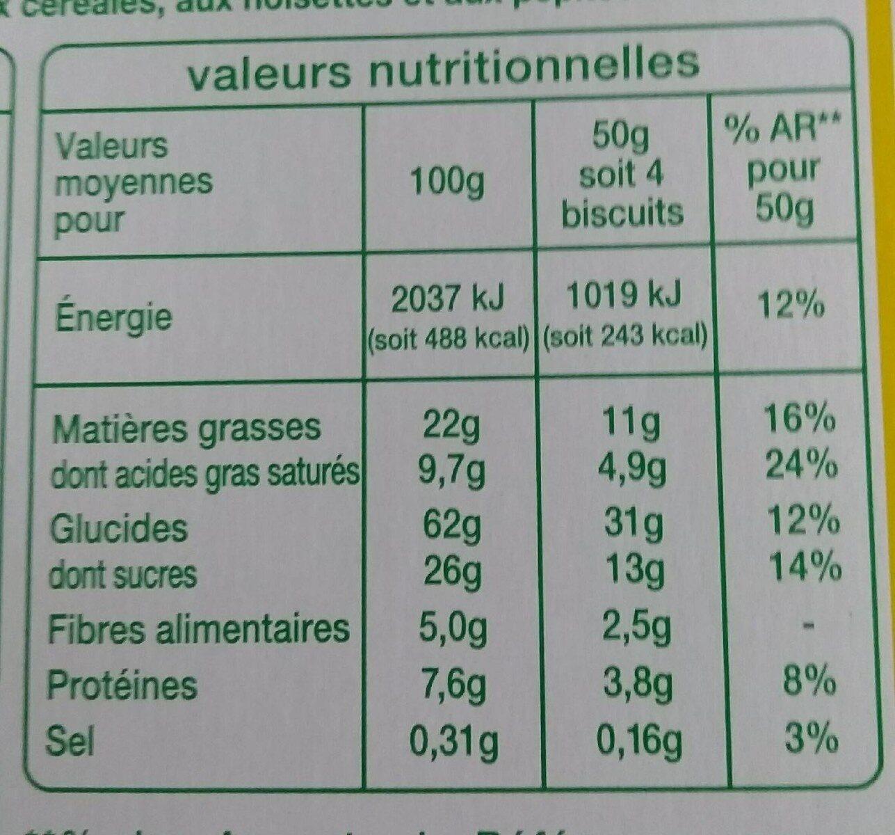 Biscuits petit déjeuner - Informations nutritionnelles - fr