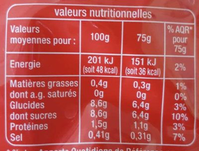 Coulis Tomate de Provence - Nutrition facts - fr