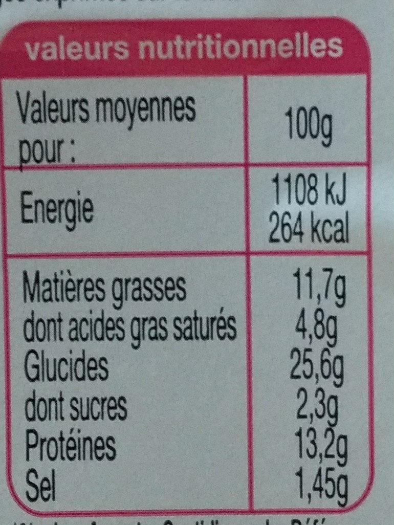 Pause Snack Jambon Emmental - Informations nutritionnelles - fr