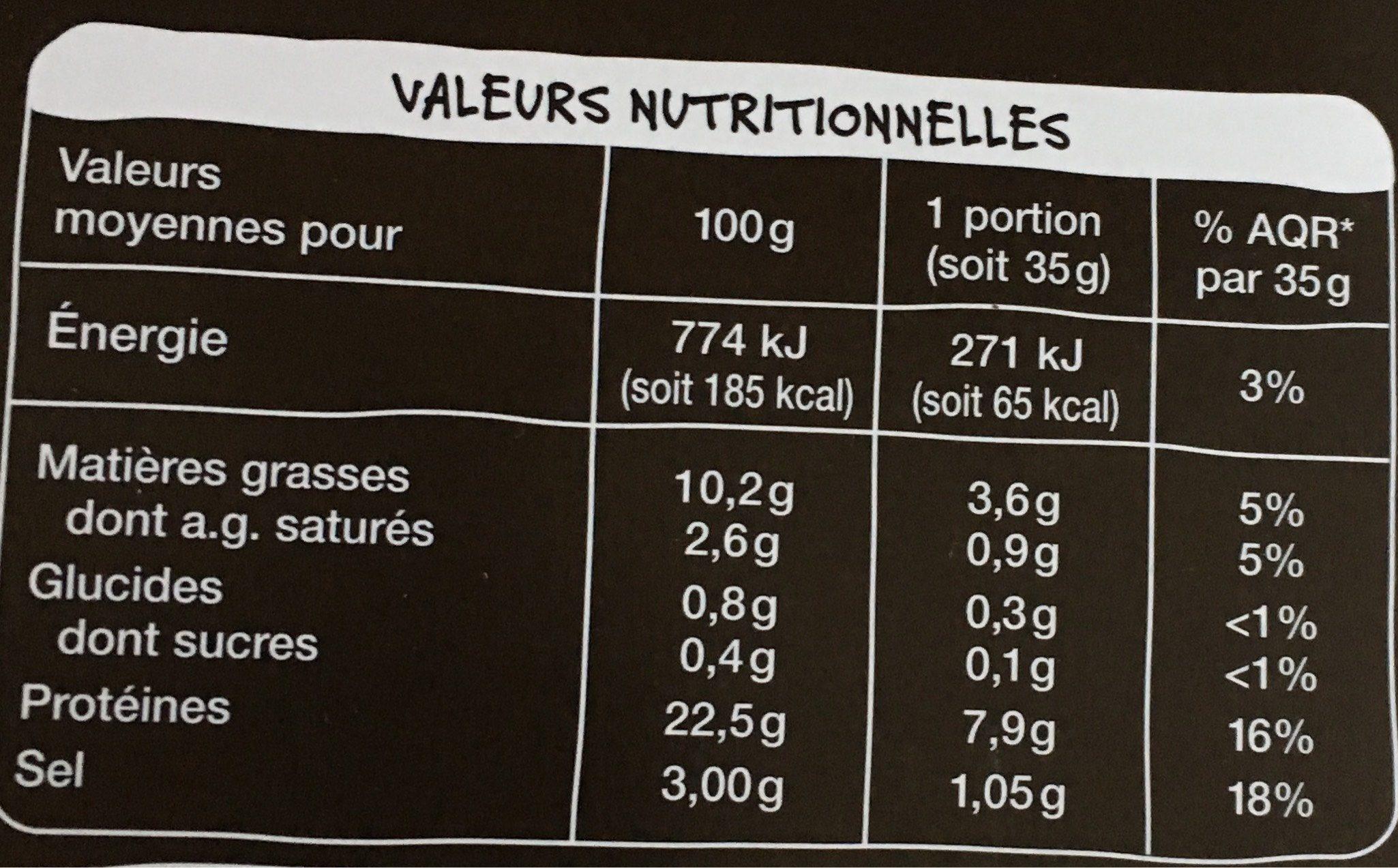 Saumon Atlantique d'Irlande - Nutrition facts