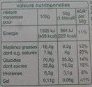 Lunettes de romans à la myrtille - Valori nutrizionali - fr