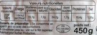 Pâté en croute Cocktail - Informations nutritionnelles - fr