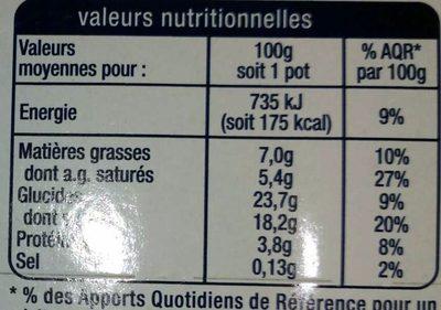 Crème aux œufs Noix de coco - Nutrition facts