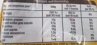 Brioche tranchée aux oeufs frais - Valori nutrizionali - fr